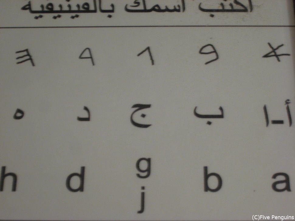 上からフェニキア文字、アラビア文字、アルファベット