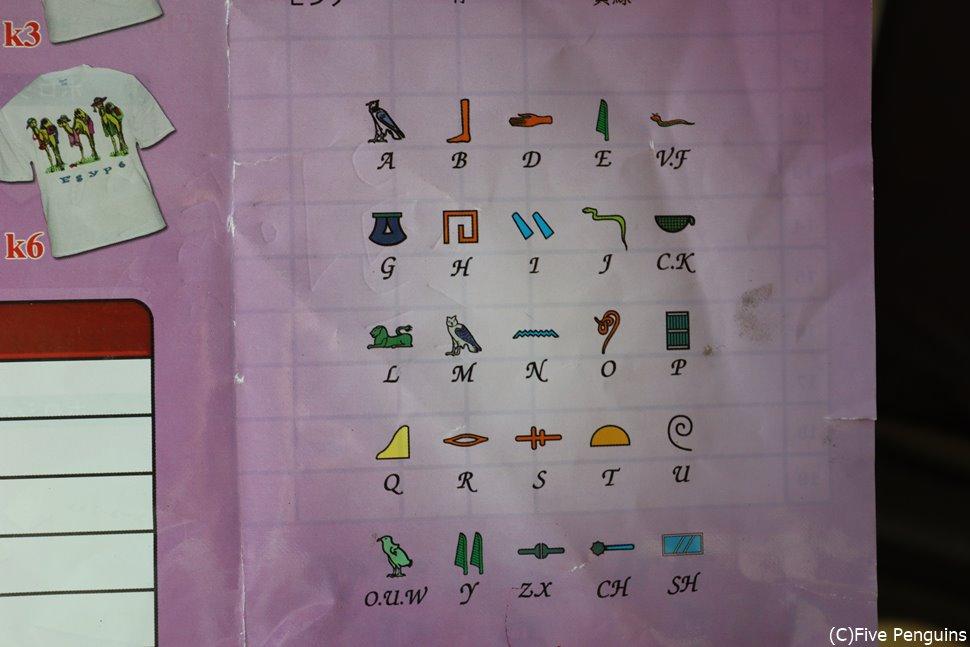 アルファベットに割り当てたものがこちら。